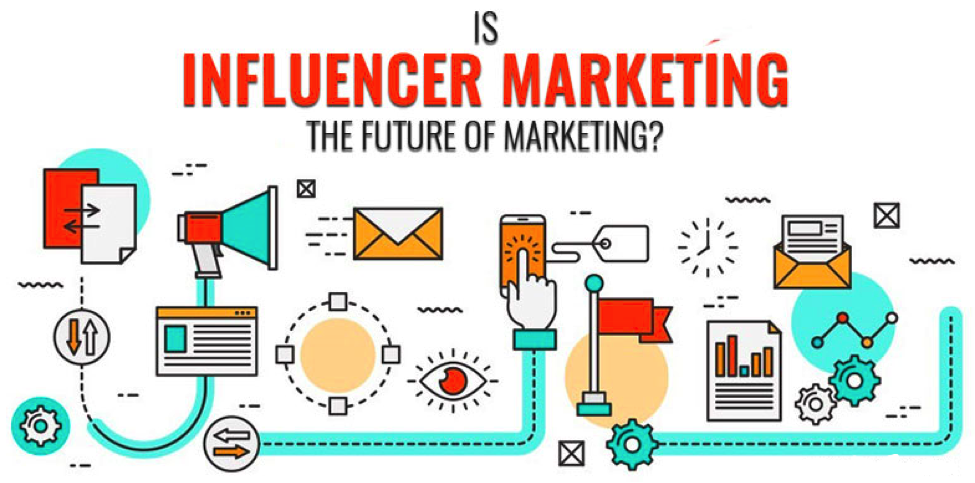 Marketing de Influencers ..¿Importante o no, en la actualidad?